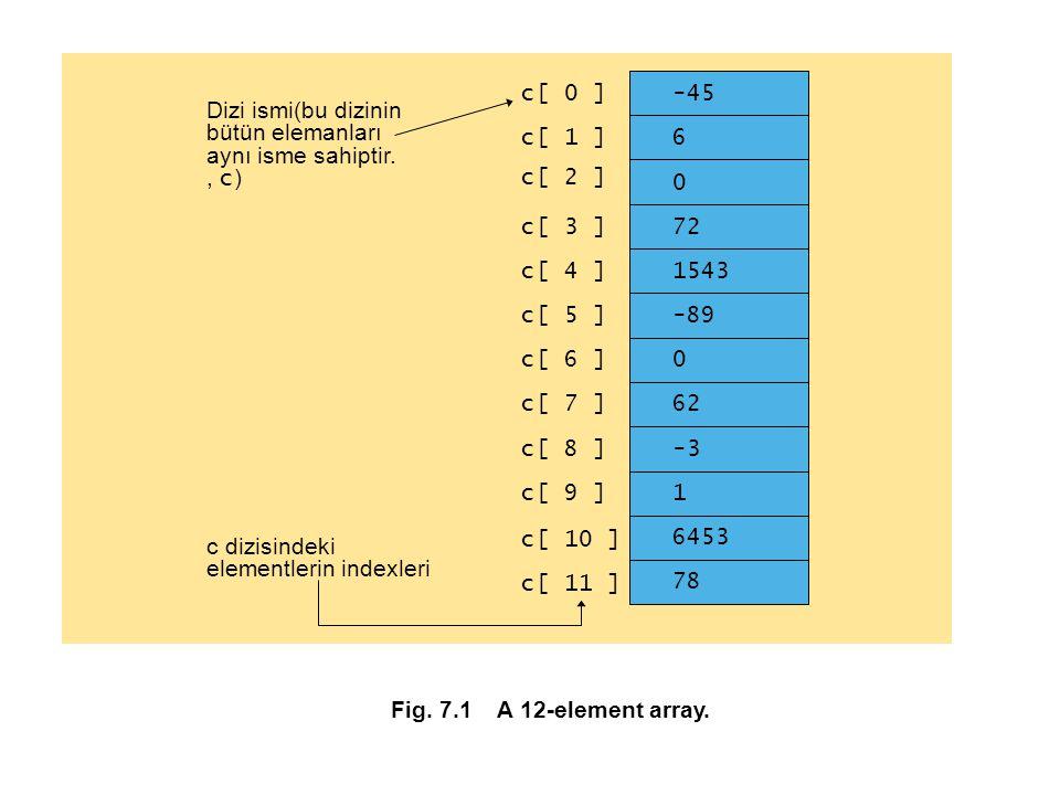 c[ 0 ] -45. 6. 72. 1543. -89. 62. -3. 1. 6453. 78. Dizi ismi(bu dizinin bütün elemanları aynı isme sahiptir.